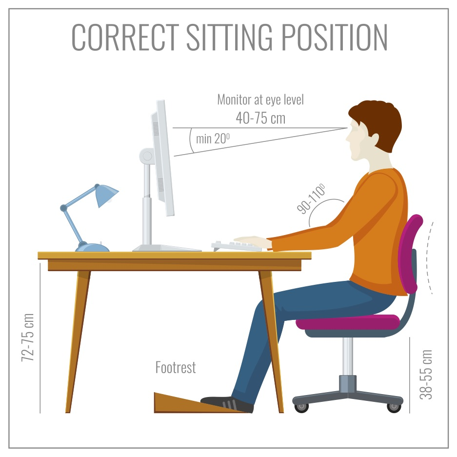 You're Mom Was Right! Why Sitting up Straight Is Good for You